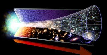 Bilimsel Araştırmalar ve Yorumları | Ha-Mim